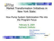Market Transformation Initiatives in New York State: