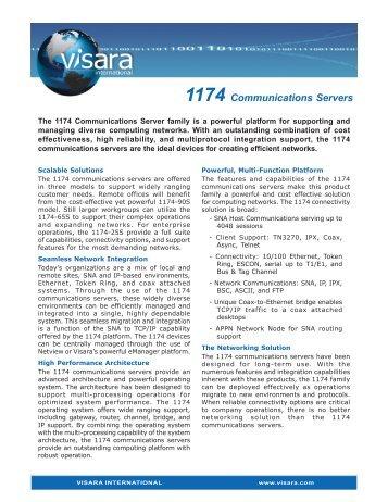 Esi communications Servers programming manual