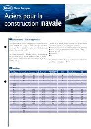 Aciers pour la construction navale - NLMK Europe