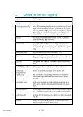 HMK-Ordlista och förkortningar - Lantmäteriet - Page 6