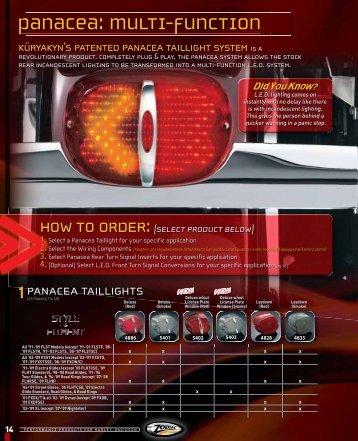 Panacea Taillight System - Rute66