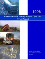 Railway Accident Investigation Unit (Ireland) Annual Report