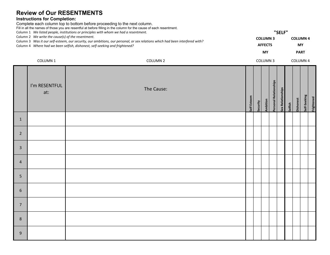 Worksheet celebrate recovery inventory worksheet grass for Aa 4th step template