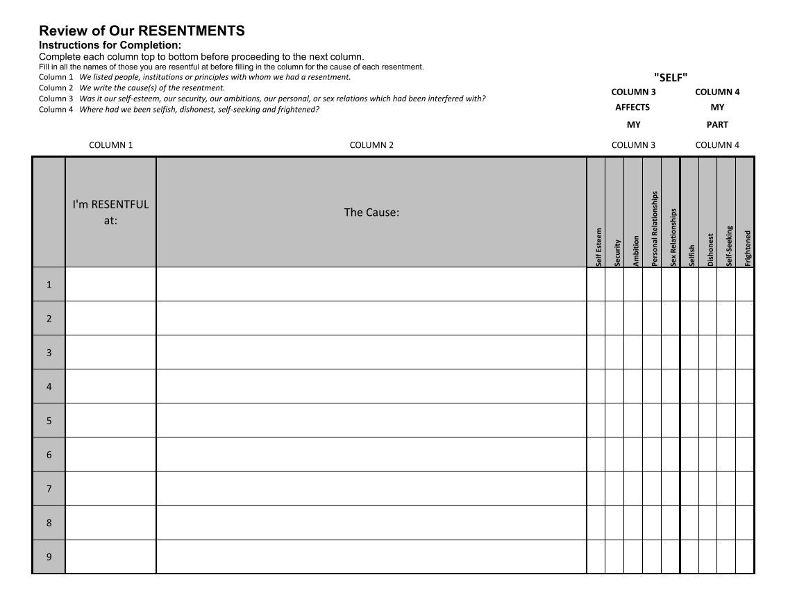 Download Step 4 Worksheets Aa 4th Step Inventory Guide Step 4  Gantt Chart Excel Template