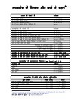 vijk/k ljdkjksa ds] ekQh fdlkuksa dks vijk/k ... - Media and Rights - Page 2