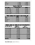 vijk/k ljdkjksa ds] ekQh fdlkuksa dks vijk/k ... - Media and Rights - Page 4