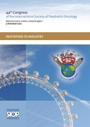 Invitation to Industry (ITI) - SIOP 2012, 44th Congress of the ...