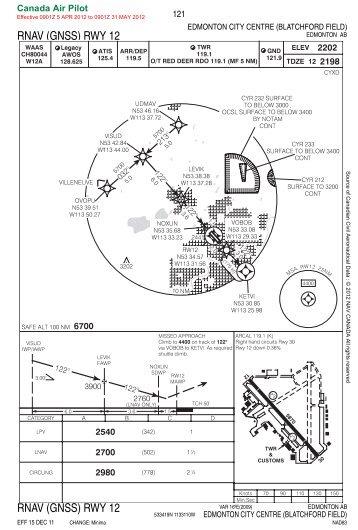 RNAV (GNSS) RWY 12 RNAV (GNSS) RWY 12 - IVAO - Canada ...