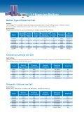 Li-ion Battery brochure - Gaston Battery Industrial Ltd. - Page 4