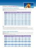 Li-ion Battery brochure - Gaston Battery Industrial Ltd. - Page 5