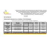 particip aciones art 20 fracc ix presupuesto asignado en lo general y ...