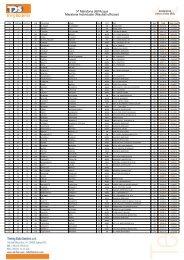 classifica - Podismo Lombardo