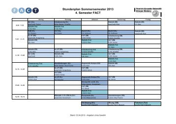 Stundenplan Sommersemester 2013 4. Semester FACT