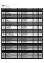 Expenditure P2 PDF