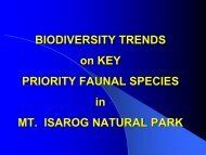 BIODIVERSITY TRENDS on KEY PRIORITY ... - DepEd Naga City