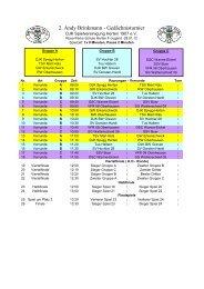 Spielplan F-Jugend - DSC Wanne Eickel F1 ( 2003 / U9 )