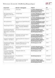 Referenzen thermische Abfallbehandlungsanlagen - Andrea Versteyl
