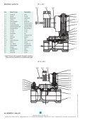 MGMG2S 2/2-way-solenoid valve servo - Page 4