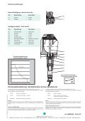 MGMG2S 2/2-way-solenoid valve servo - Page 5