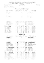 Tabellen R 15