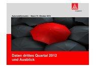 Automobilindustrie-UEberblick - Schaeffler-Nachrichten der IG ...