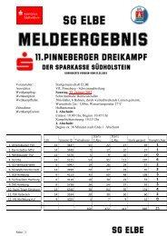 SG ELBE - Hh-swim-info.de