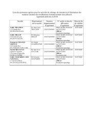 Liste des personnes agréées pour les activités de vidange, de ...
