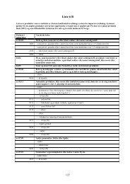 Liste 6 B