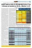 n.25 - La Civetta di Minerva - Page 7