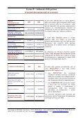 Comunicazione periodica agli iscritti 2005 - Fondo Pegaso - Page 4