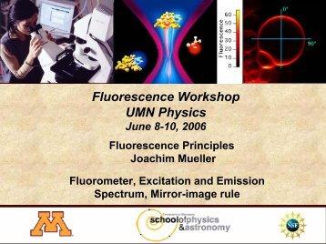 Fluorescence Principles