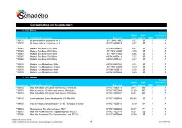 090101 gereedschap v1 - Schadebo