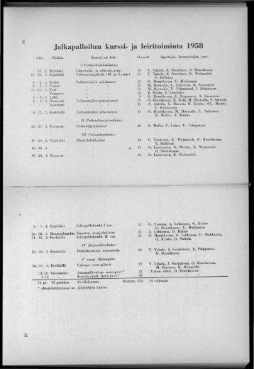 Jalkapalloilun kurssi- ja leiritoiminta 1958