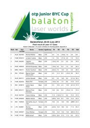 Final Results - Balaton Laser Worlds 2013
