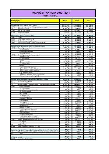 Programový rozpočet na rok 2012-2014 - Obec Lehota