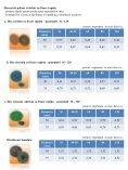 Materiale pentru pregatirea, finisarea si lustruirea ... - imosdg.ro - Page 2