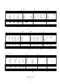 Libretto Michaelmas Mouse.pdf - Musicline - Page 4