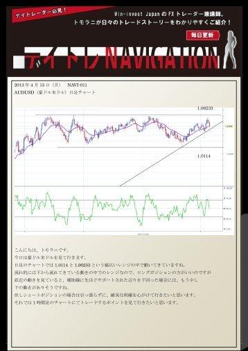 2013 年 4 月 15 日(月) NAVI-011 AUDUSD(豪ドル米ドル)日足 ...