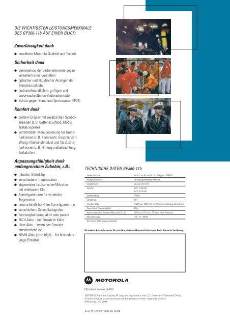 Infoblatt 1 GP 360 – FuG 11b
