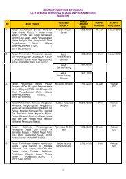 Senarai Keputusan Tender Lembaga Perolehan B JPM Tahun 2013