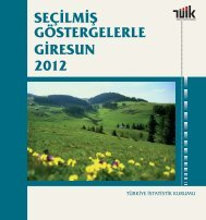 GİRESUN - Türkiye İstatistik Kurumu