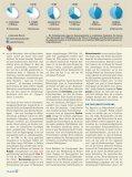 Epigenetik – - Max Wissen - Seite 2