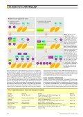 Epigenetik – cellens minne – påverkar ... - Läkartidningen - Page 4