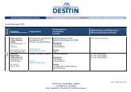 Veranstaltungen 2012 Monat Wo/Wann Organisation ... - Desitin (CH)
