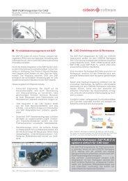 SAP PLM (7.x) - Cideon Software GmbH