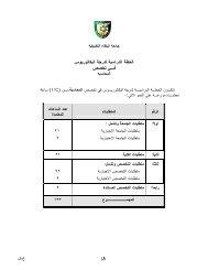 المحاسبة - جامعة البلقاء التطبيقية