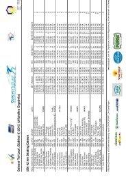 (Gsieser Tal-Lauf, S\374dtirol \(I\) 2012 \(offizielles Ergebnis\)) - Xc-Ski