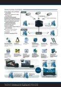 Unterstützt Megapixel und H.264 Kameras - Repro Schicker AG - Page 3