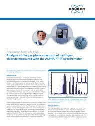 Application Note AN # 58 Analysis of the gas phase ... - Bruker