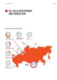 Oil Field deVelOpMent and prOdUctiOn - Lukoil